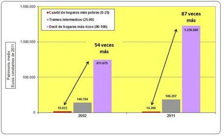 La sociedad de consumo española en período de crisis II