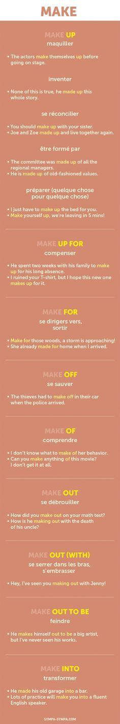 60phrases avec les verbes les plus utiles en anglais