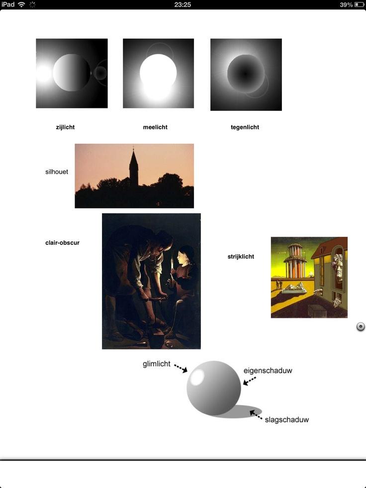 lichtbron en lichtrichting zorgen voor verschillende soorten schaduw