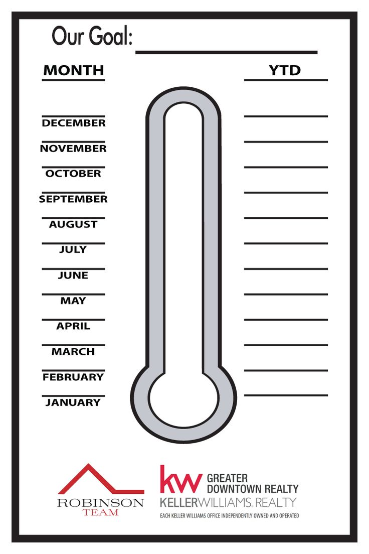 31 best fundraising thermometers and goal charts images on for Money thermometer template