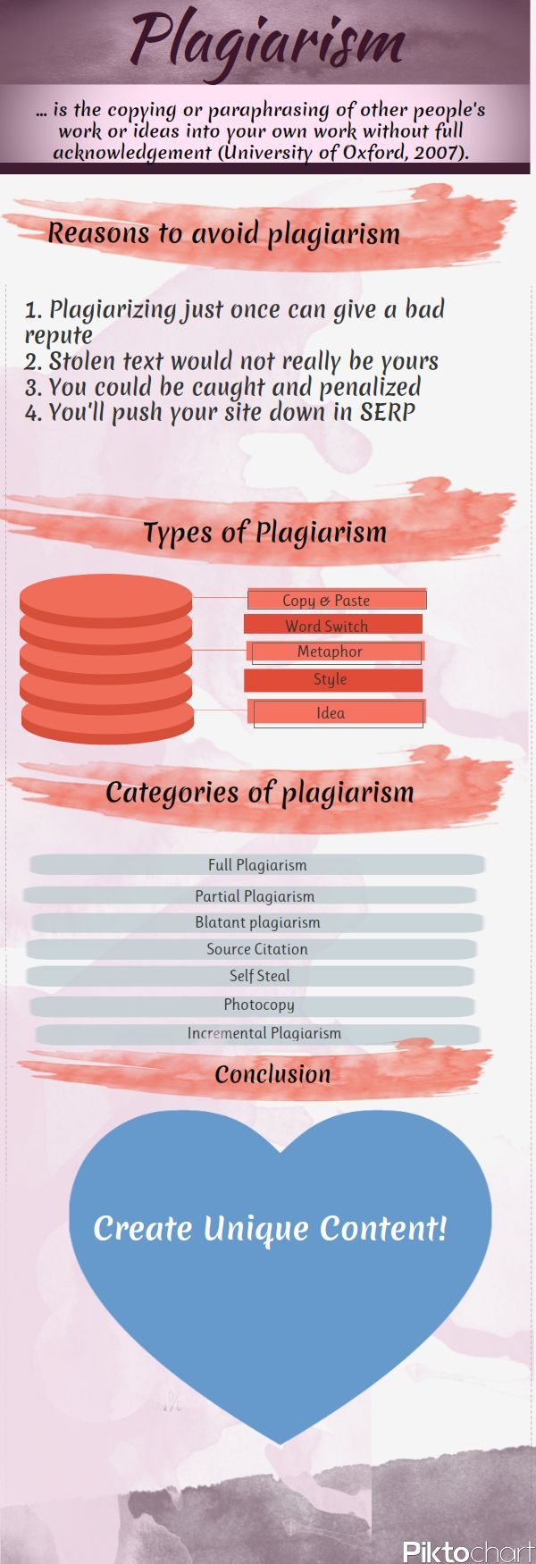 Find out the definition, main types and categories of plagiarism. Learn reasons to avoid plagiarizing.