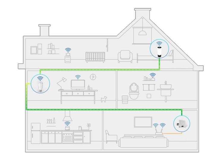 Lampara de Mesa LED de color blanco y bajo consumo de energía (12W) con señal WiFi y tecnología Power Line Communication (PLC) incorporado. Este es un moderno y elegante producto de fácil uso, el cual ha sido diseñado para resolver los problemas de cobertura de señal WiFi de forma confiable y efectiva.