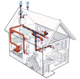 #HVAC design