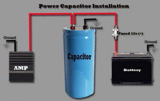 Introduction  Many car audio fanatics will use a power capacitor as an alleged secondary, passive storage device to supply current to their amplifiers. The capacitor is advertised to act as a supplemental power supply between your car's electrical...