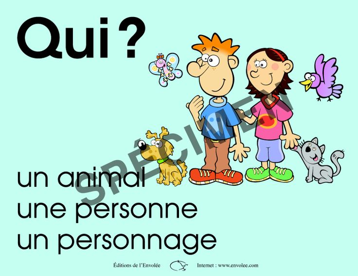 Trousse de mots-questions - Affiches pour la classe