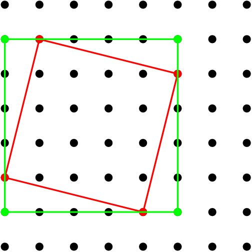 https://www.quora.com/How-many-squares-have-all-four-vertices-in-an-n-times-n-grid-of-dots