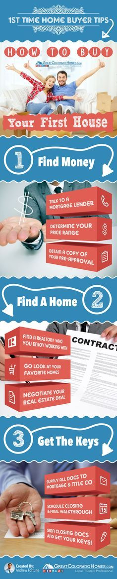 First Time #Home Buyer Tips - How To Buy Your First House: http://www.greatcoloradohomes.com/blog/first-time-home-buyer-tips-how-to-buy-your-first-house.html #realestate