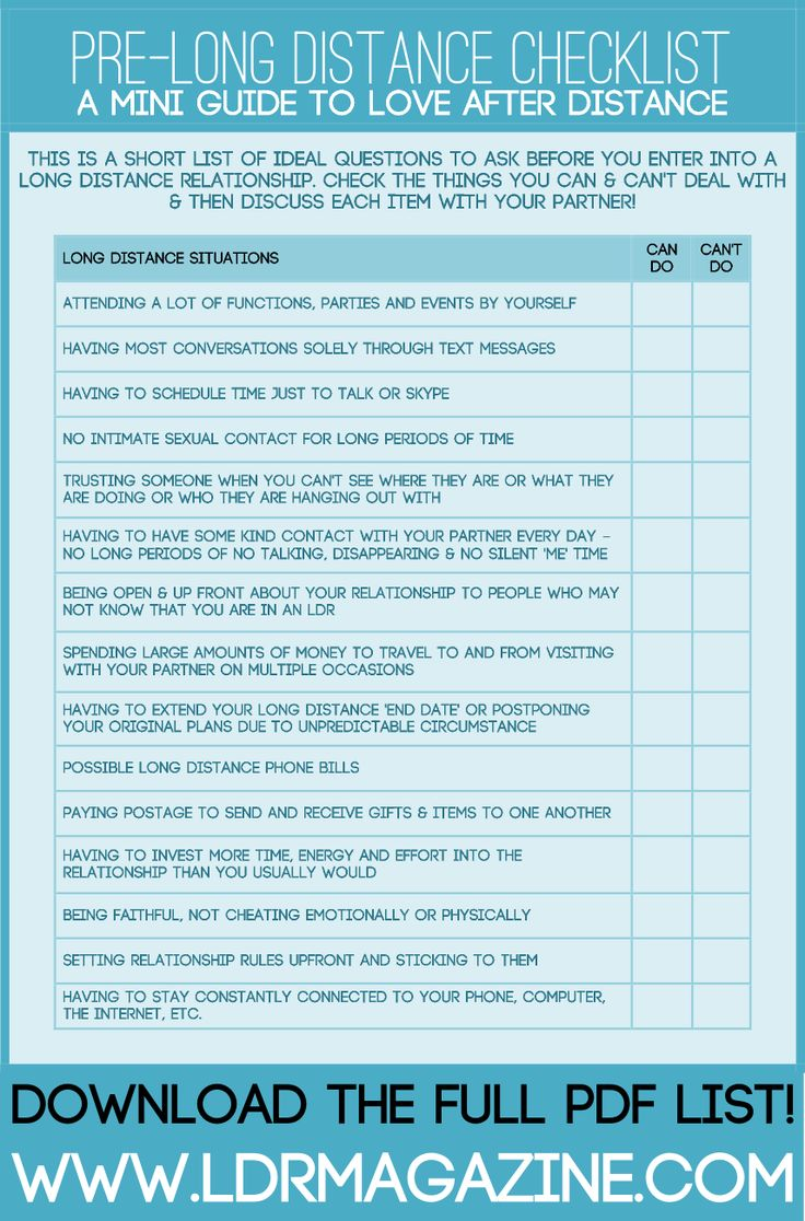 dating abuse checklist National domestic violence hotline is available to help victims and survivors of domestic violence get help for your relationship abuse today.