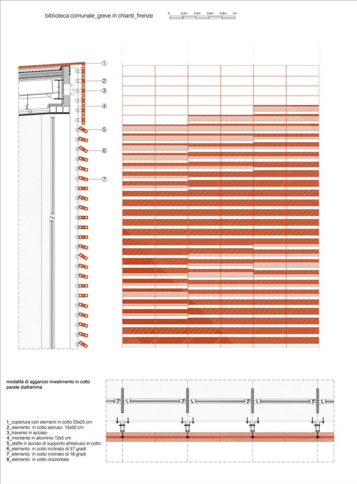 MDU Architetti - Biblioteca a Greve - brick semitransparent facade