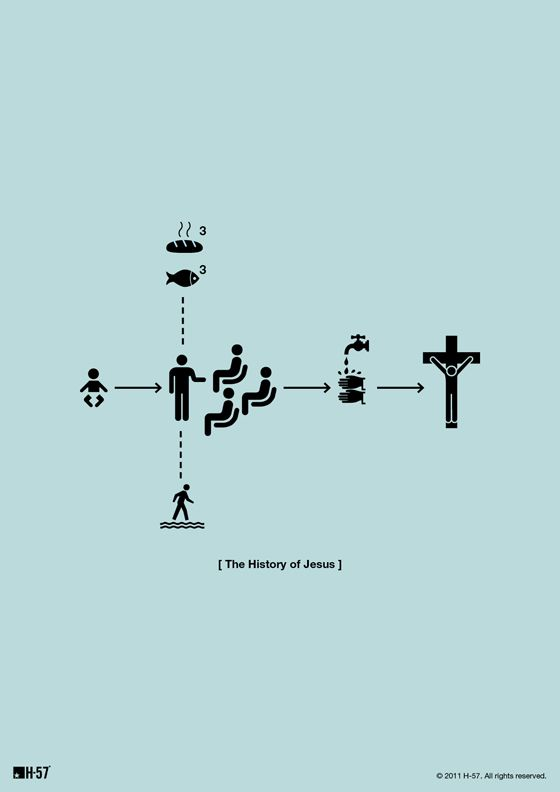 From Darth Vader to Jesus: Famous Lives in Minimalist Pictograms | Brain Pickings