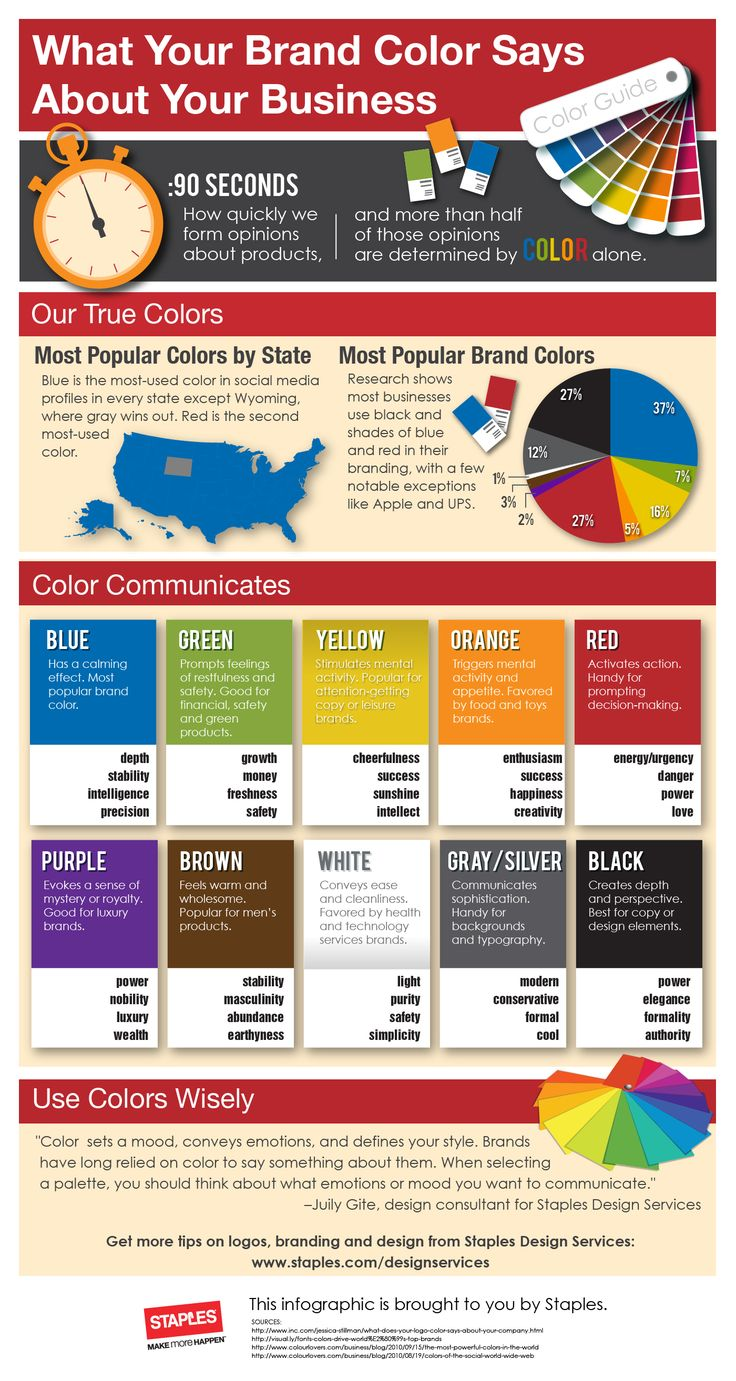 What Your Brand Color Says About Your Business | Infographic | Staples | Business Hub | Staples.com®
