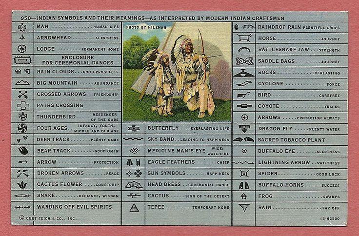 Native American Cherokee Indian Symbol | American Indian ...