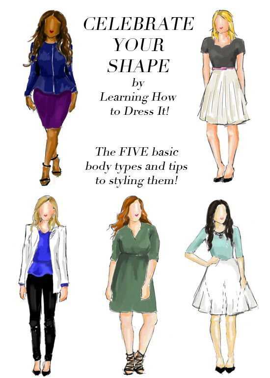 The five basic body types and tips for dressing each of ...