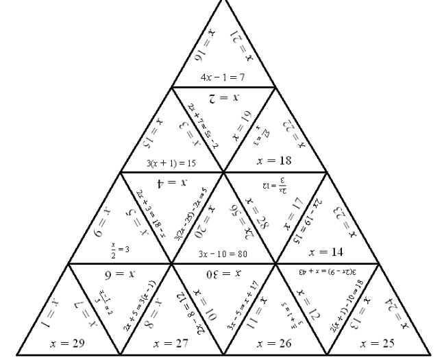 TARSIA is a great puzzle creating software that can be used to make an endless variety of fun puzzles for any topic. In the example shown, the template is cut up and jumbled. The aim is for students to work together to match up the equations with the corresponding correct answers. The Tarsia puzzle can be created to be more complex. This challenging puzzle can be used to engage students and fill in any extra time in a lesson. Stage 5.2: Number and Algebra – Equations, MA5.2-1WM, MA5.2-8NA.
