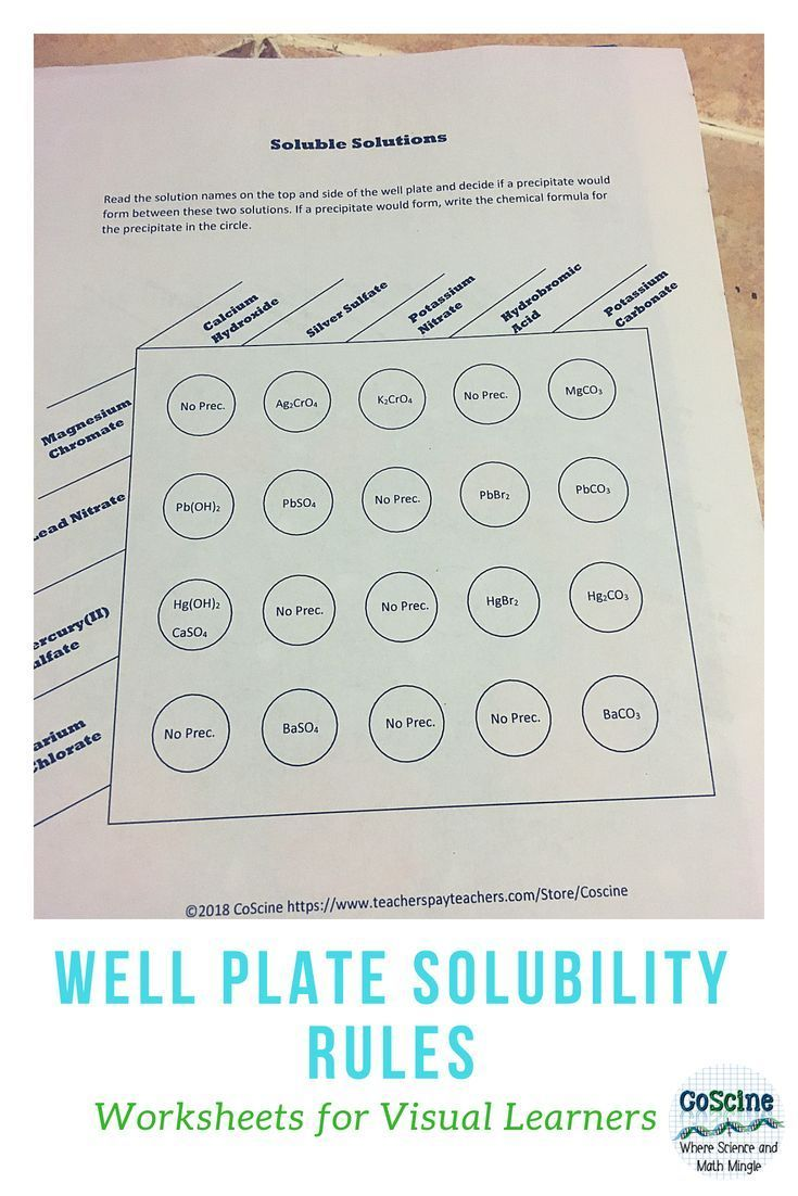 Solubility Rules Well Plates High School Chemistry Solubility Chemistry Worksheets