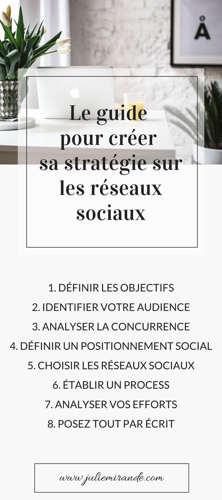 Le guide pas à pas pour définir facilement une stratégie sur les réseaux sociaux adaptée à vos objectifs. [par @juliemirande] #socialmedia #réseauxsociaux #digital