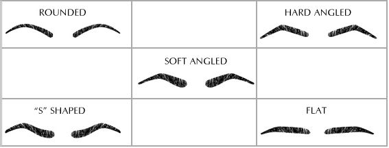 Different types of Eyebrow Shapes and Which suits ...