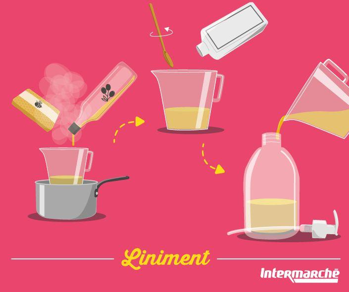 La recette du liniment à faire à la maison : Ingrédients : - 4 g de cire d'abeille bio - 100 ml d'huile d'olive bio - 100 ml d'eau de chaux Recette : 1) Au bain marie, faites fondre la cire d'abeille dans l'huile d'olive. 2) Lorsque la cire est fondue, retirez du bain-marie et ajoutez l'eau de chaux en fouettant à la fourchette désinfectée au préalable. 3) Vous devez obtenir une crème jaune-vert 4) Transvasez dans un flacon et notez la date sur une étiquette. #Astuce #Bébé #Intermarché