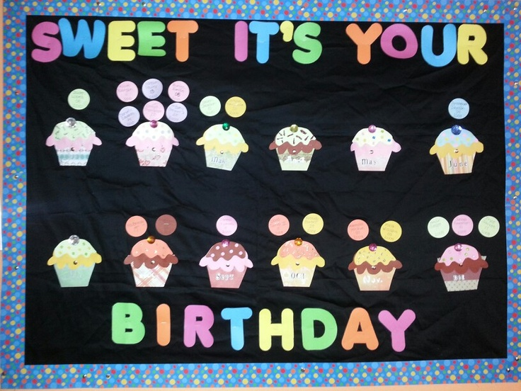 18 best Birthday Decorations for Toddlers images on Pinterest