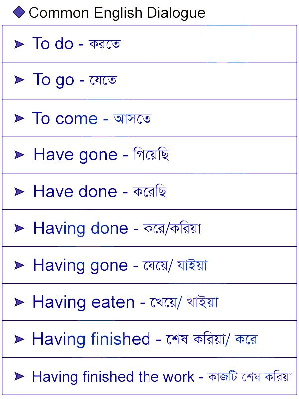 Bangla Vocabulary - Quick Online Learning - All Languages