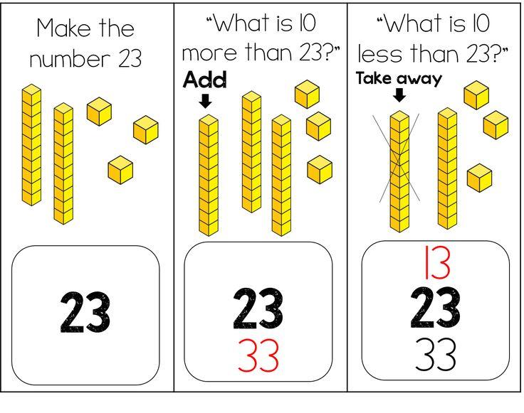 The Teacher Talk: Teaching 10 More & 10 Less