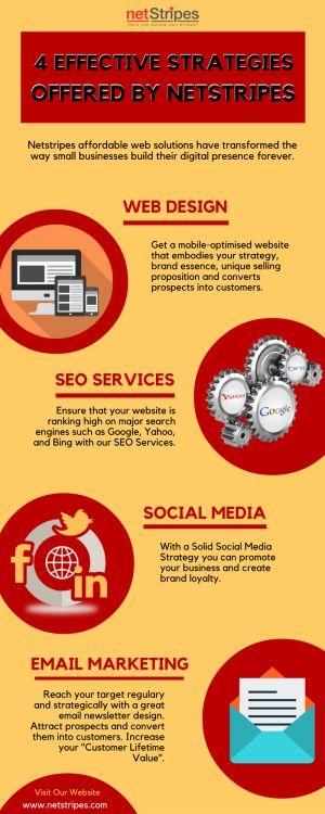 4 Effective Strategies offered by Digital Marketing Agency Sydney  #seoSydney #socialMediaStrategy #emailmarketing #webdesign