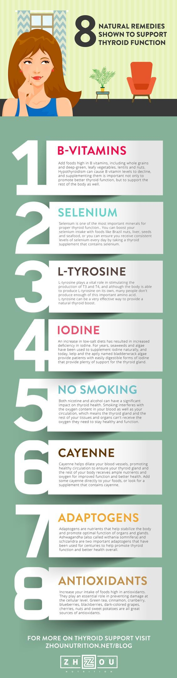 If you've been diagnosed with an under active thyroid, here's what you should consider when choosing a thyroid supplement for thyroid support: 1. Add foods high in B vitamins, including whole grains and deep-green, leafy vegetables, lentils and nuts. Hypothyroidism can cause B vitamin levels to decline, and supplementing them is important not only to promote …