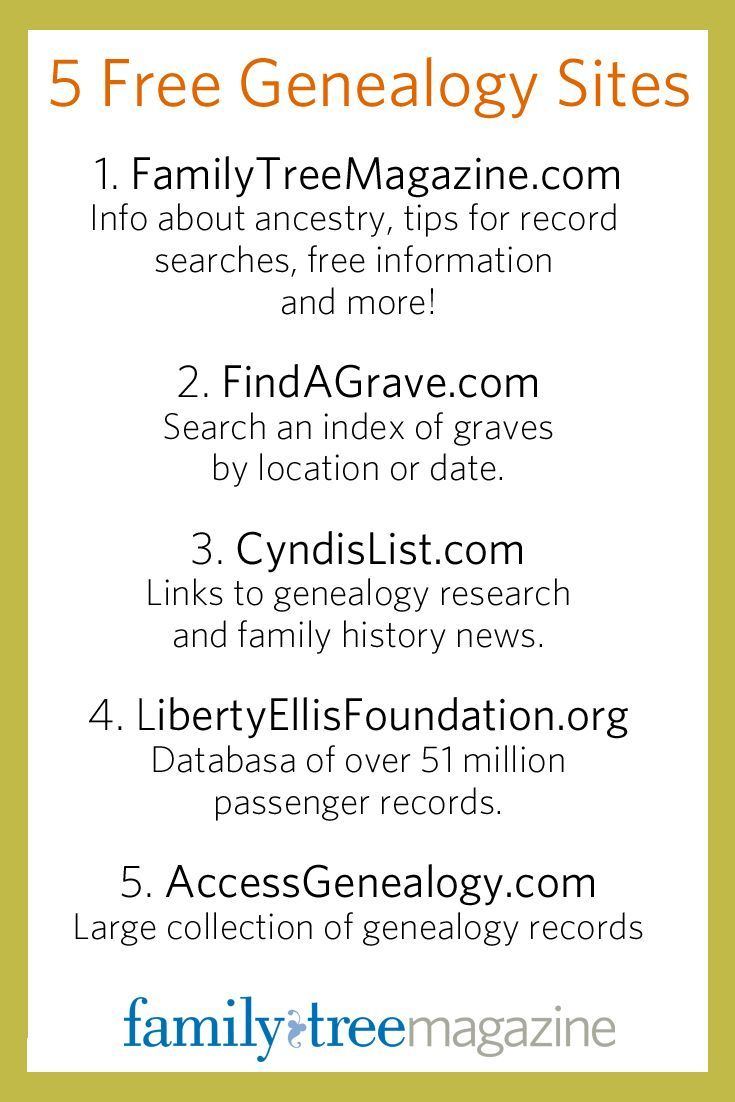 5 free genealogy websites for family history and ancestry research.