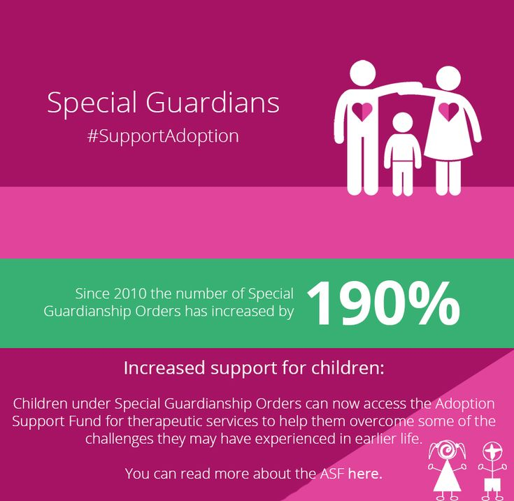 Chances are you will know someone who has adopted a child or who was adopted themselves – even if they haven't told you.  Adoptive parents are often, quite rightly, seen as society's unsung heroes, giving children a permanent home and loving family life. To find out more please read the article in full. #adoptivesupport #specialguardians