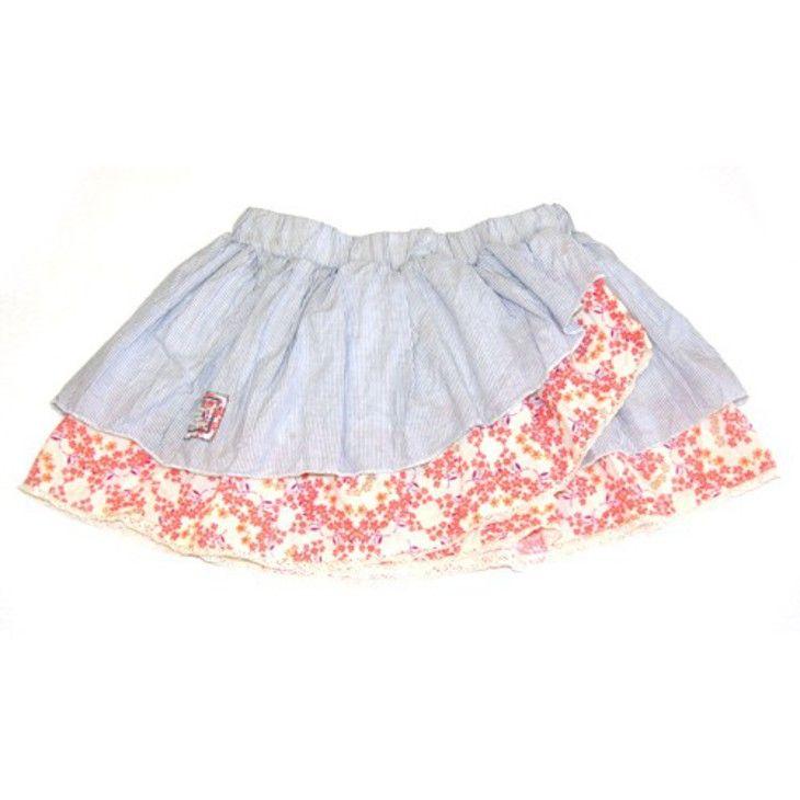 Остальное: юбочка для девочки за 1 час (юбочка, пышная, описание) ФОТО #4