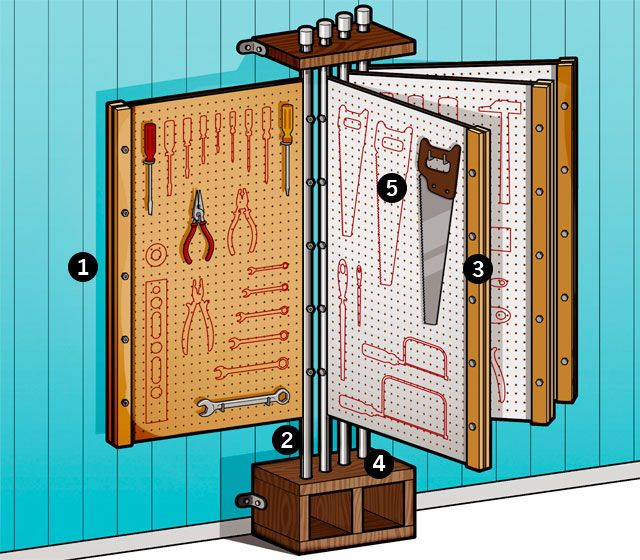 I want to build this or my shop... Tool-O-Dex Plans: Build the Ultimate DIY Tool Rack  Typical workshop pegboards are too small for a big tool collection. The solution? Take a cue from the office rolodex and build a Tool-O-Dex, a pegboard flip book that packs 64 square feet of storage into 8 feet of wall space.