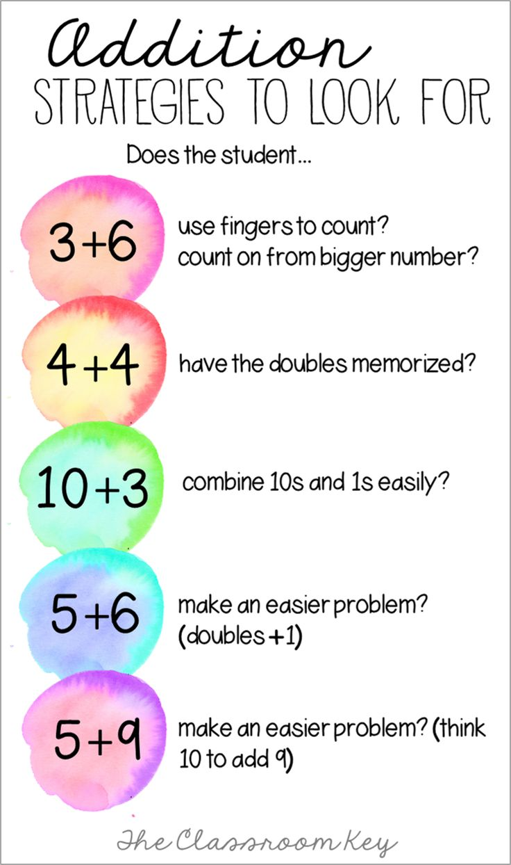 Addition strategies to look for - a cheat sheet for elementary math teachers