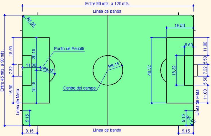 Medidas reglamentarias de una cancha de fútbol soccer