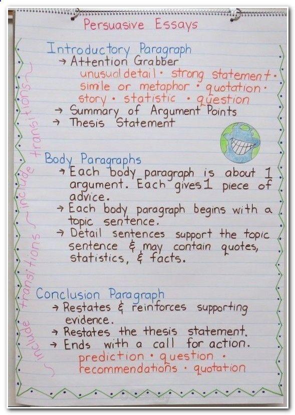 Essay Essaywriting Outline For Essay Paper How To Write An