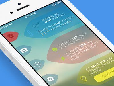 Smart Home Monitoring Dashboard