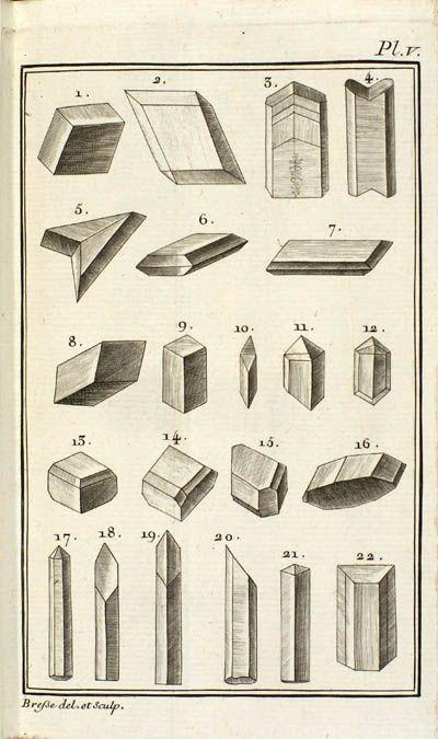 Crystal Shapes ~ Mineralogy - Romé de L'Isle (or Delisle), Jean-Baptiste Louis, Essai de Cristallographie  (1772)