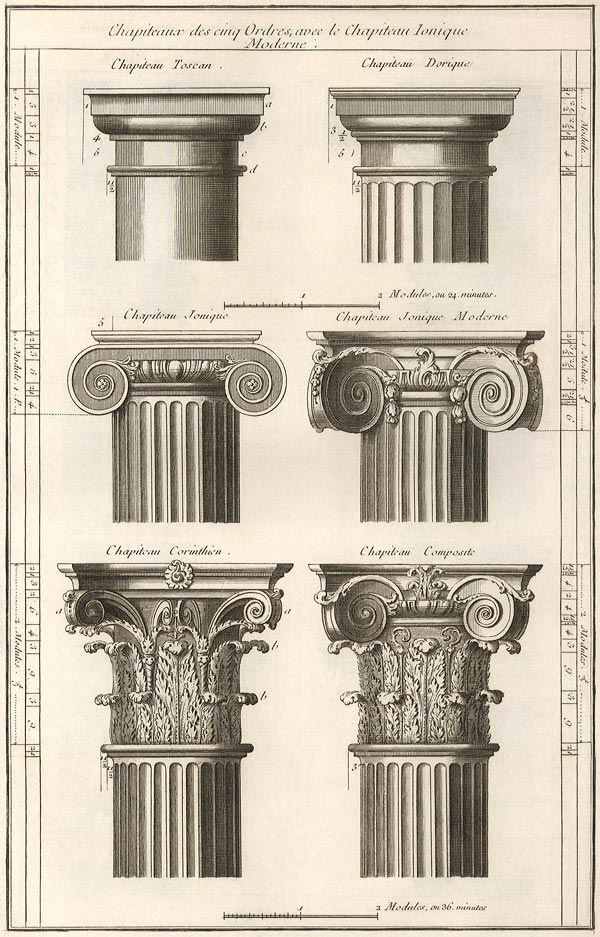 Greek Architecture Drawing best 25+ corinthian order ideas on pinterest | column capital