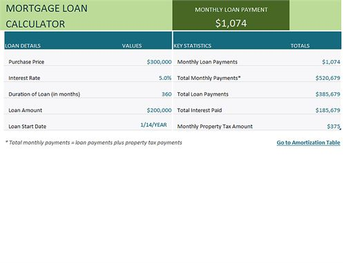 The 25+ best Mortgage loan calculator ideas on Pinterest - loan amortization calculator template