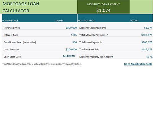 Best 25+ Mortgage loan calculator ideas on Pinterest Mortgage - mortgage payment calculator template