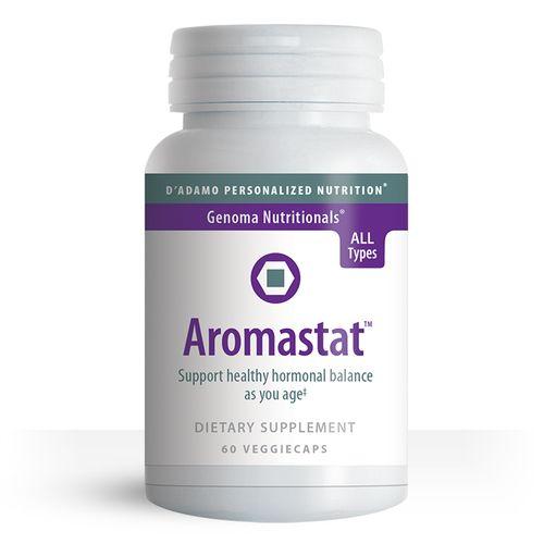 anavar dietary supplement
