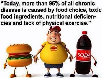 What Causes Health Issues