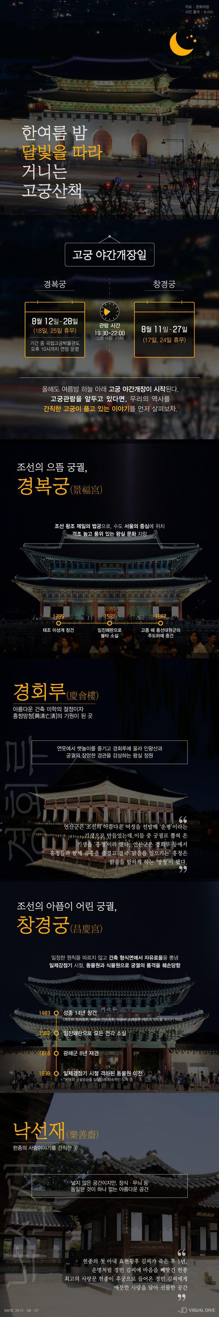 한여름 밤 달빛 분위기 가득 '고궁산책' [인포그래픽] #Palace / #Infographic ⓒ 비주얼다이브 무단 복사·전재·재배포 금지