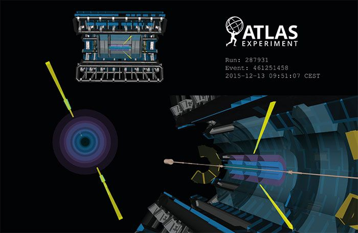 Scientists from the ATLAS collaboration at the LHC find evidence for light-by-light scattering, long-standing prediction of the Standard Model