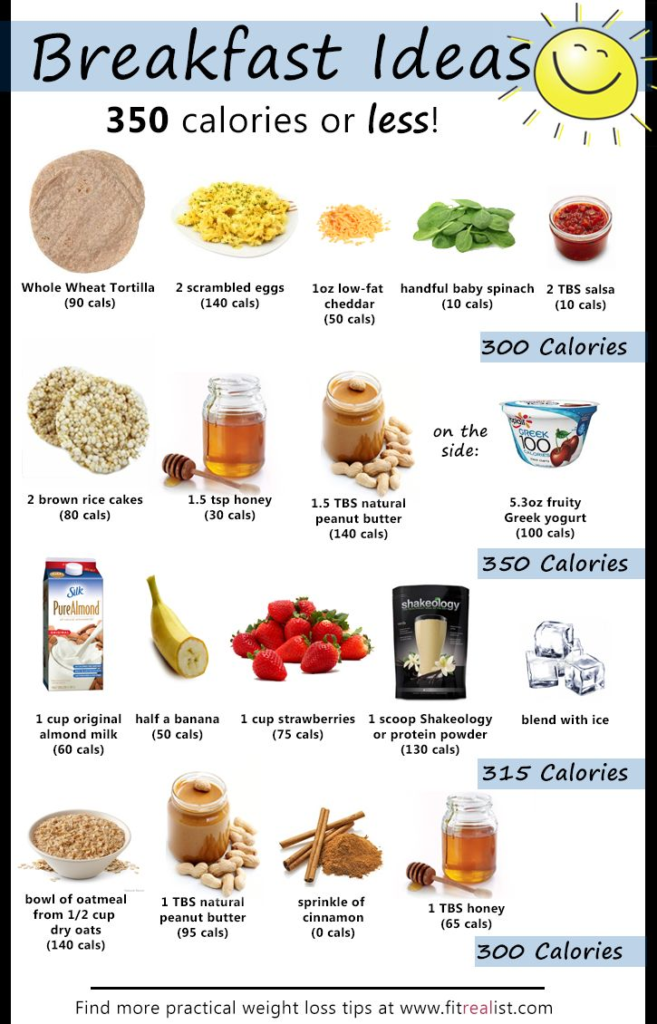 fitrealist | Fast Breakfast Ideas for Under 350 Calories | http://www.fitrealist.com breakfast burrito, rice cakes, Greek yogurt, strawberry banana protein shake, and peanut butter oatmeal