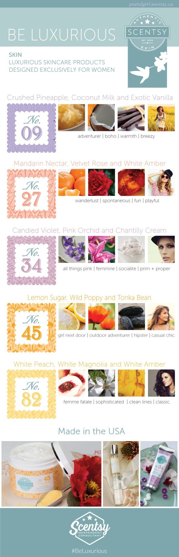 Scentsy Fall 2015 Skin line Scent descriptions available September 1 at https://postalgirl.scentsy.us