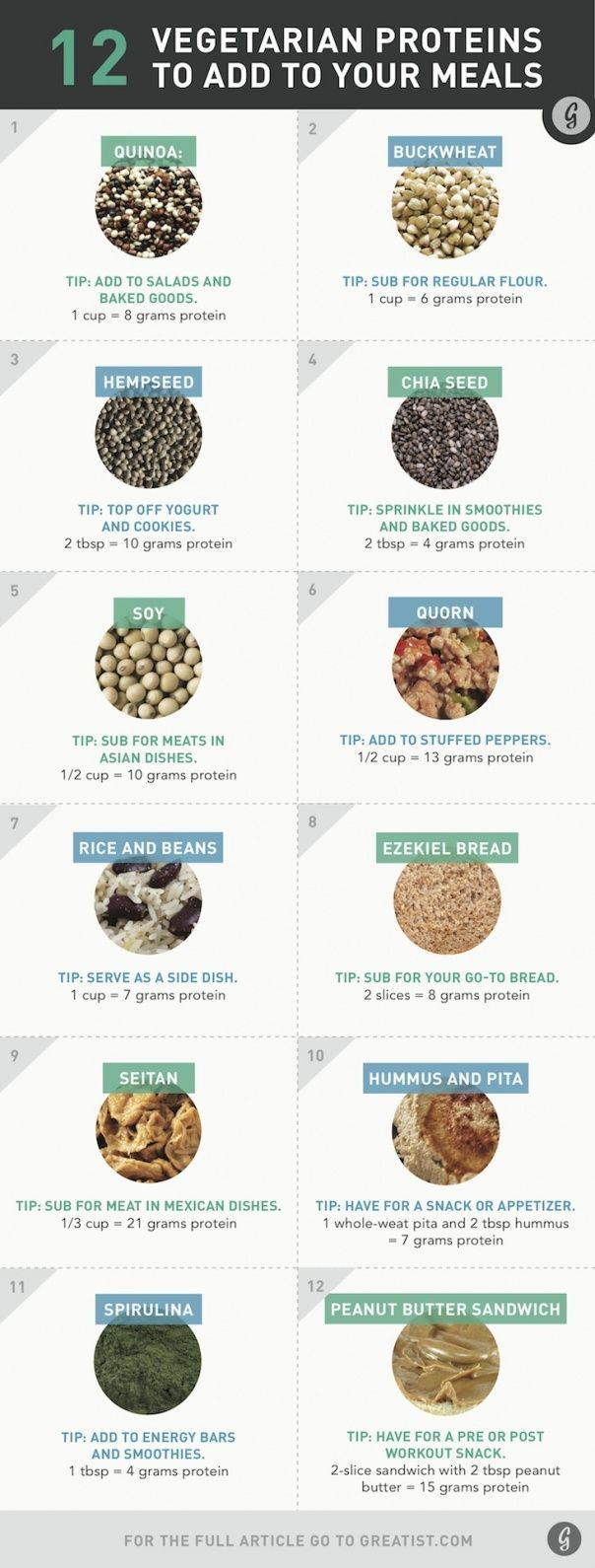 12 Proteins to add to your meal: