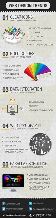 Latest Web Design Trends [Infographic] http://www.icesugarmedia.com/web-design/ Inspirational Web Design Trends