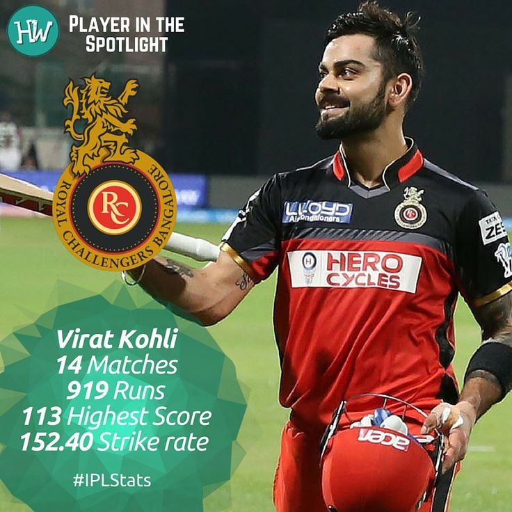 Who else can be our Player in the Spotlight but Virat Kohli? He is in the form of his life and has single-handedly led Royal Challengers Bangalore to the playoffs. Can he guide them to the final? #IPL #IPL2016 #RCB #viratkohli #GLvRCB
