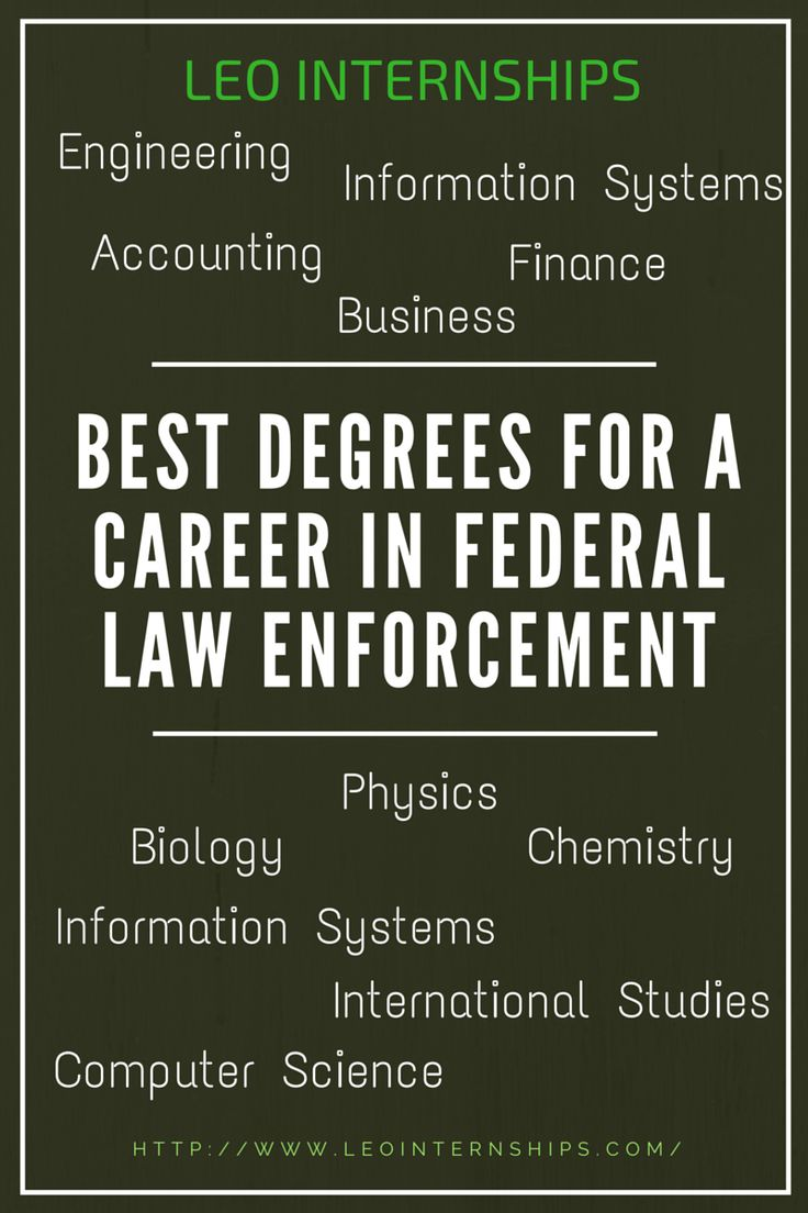 Best degrees for a career in federal law enforcement
