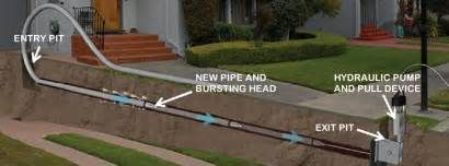 Igotplumbing pluming provides the best in pipe repair and plumbing service. With years of experience, you can trust on us! Our professional plumbers are experienced, friendly, and knowledgeable.